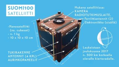 S100_on_cubesat_v2 (1)