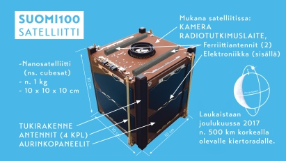 S100_on_cubesat_v2 (1)