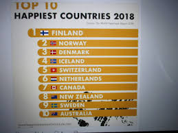 Happiest countries 2019